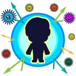 腸内細菌は、人の腸内に住み着いて侵入した病原菌や有害菌の増殖を防ぎ、感染から私たちを守っています