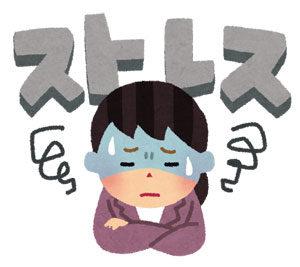 腸内環境が悪いと脳が不快感やストレスを感じる