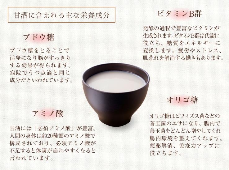 甘酒の主な栄養成分